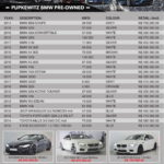 Pupkewitz BMW Pre-Owned
