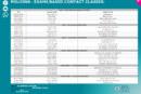 IOL Contact Classes