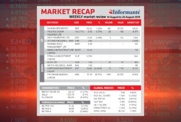 Market recap - 14 August to 20 August 2019