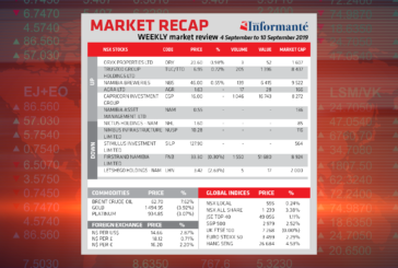 Market Recap 4 September to 10 September 2019